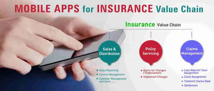 Reviews Of The Top 10 Auto Insurance Companies 2019 | Download Insurance Apps 2019 1