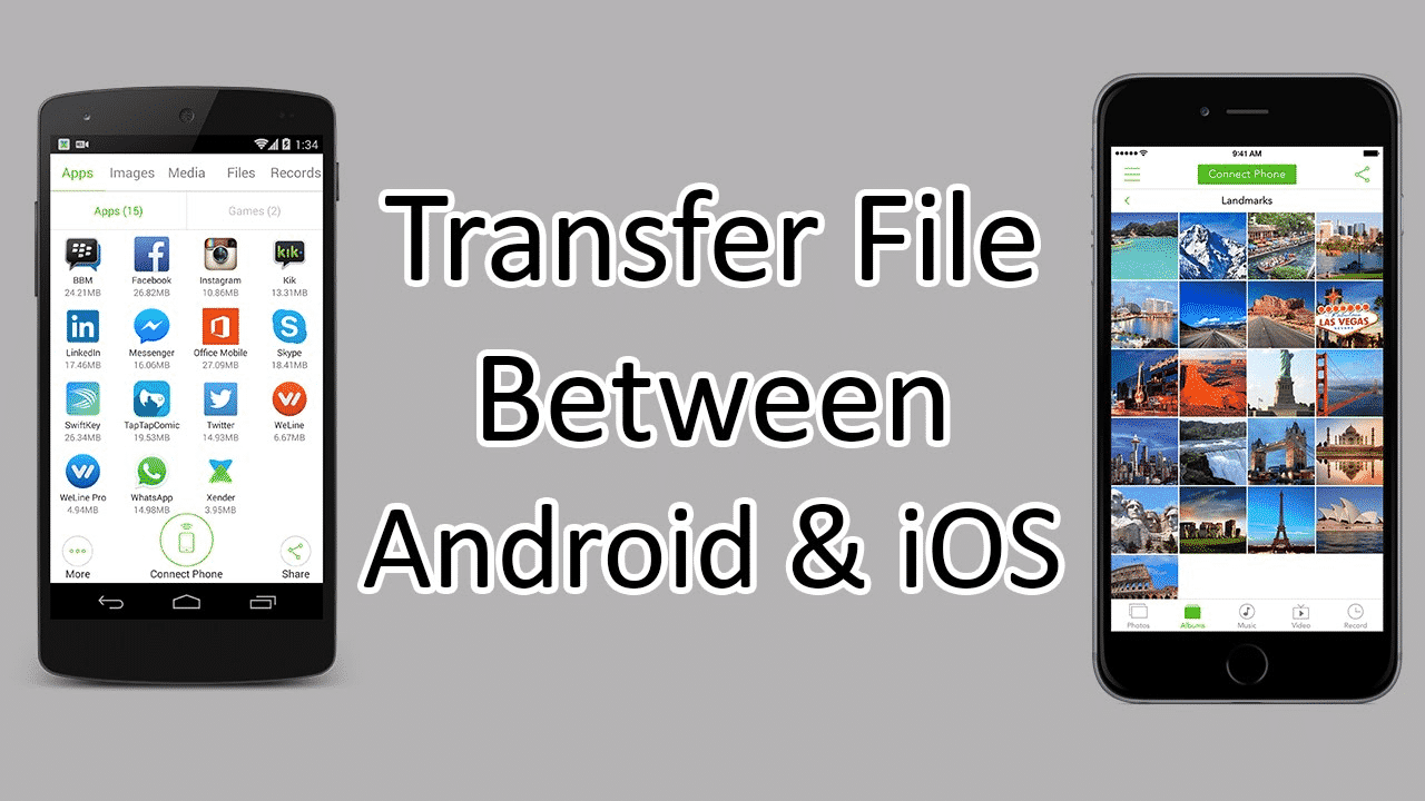 transfer files between android and iOS